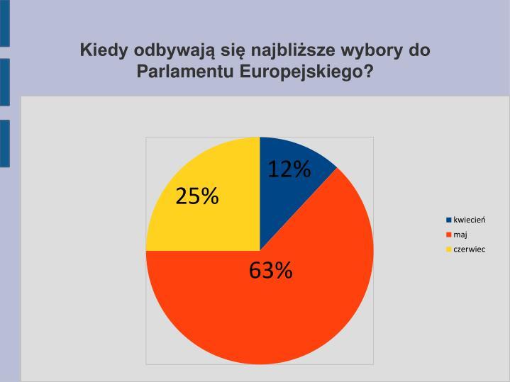 Kiedy odbywają się najbliższe wybory do Parlamentu Europejskiego?