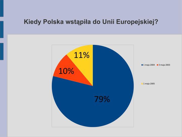 Kiedy Polska wstąpiła do Unii Europejskiej?