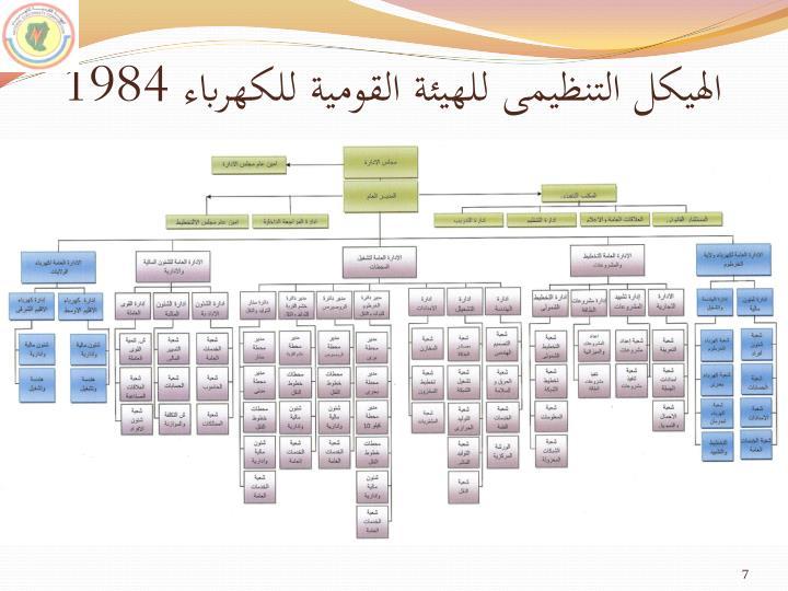 الهيكل التنظيمى للهيئة القومية للكهرباء 1984