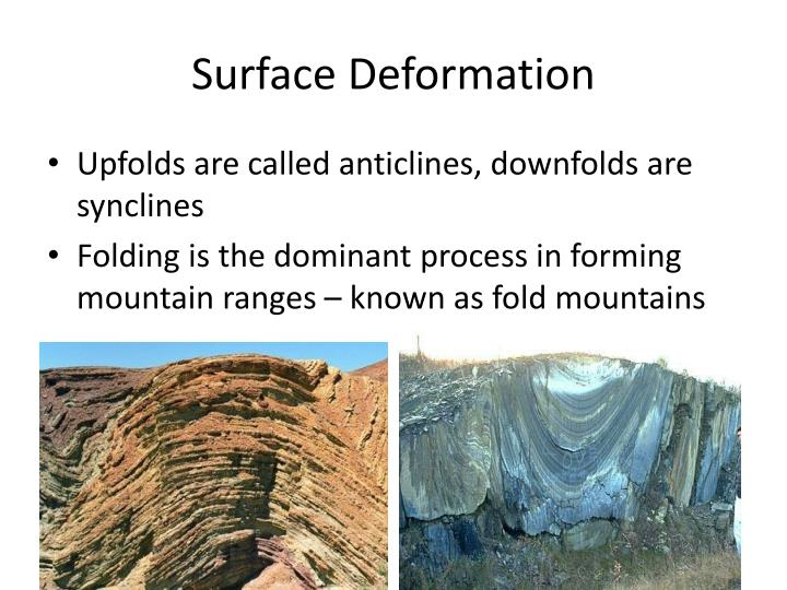 Surface Deformation