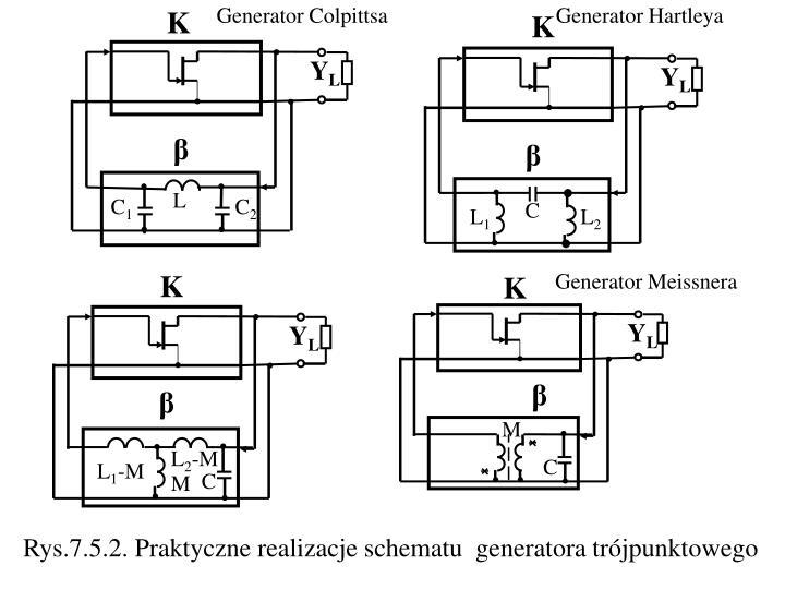 Generator Hartleya