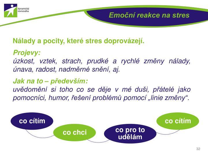 Emoční reakce na stres