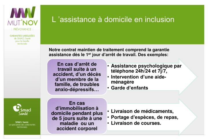 L 'assistance à domicile en inclusion