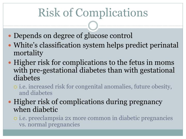 Risk of Complications