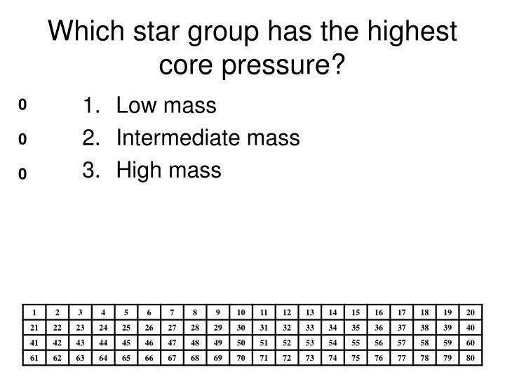Which star group has the highest core pressure?