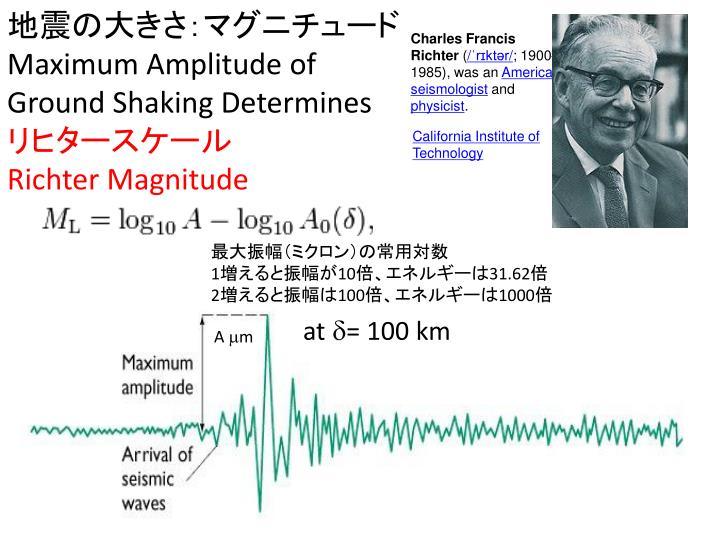 地震の大きさ:マグニチュード