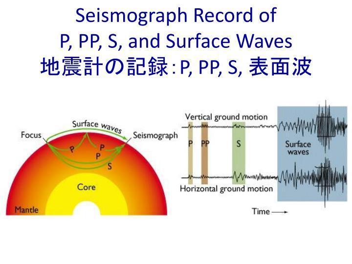 Seismograph Record of