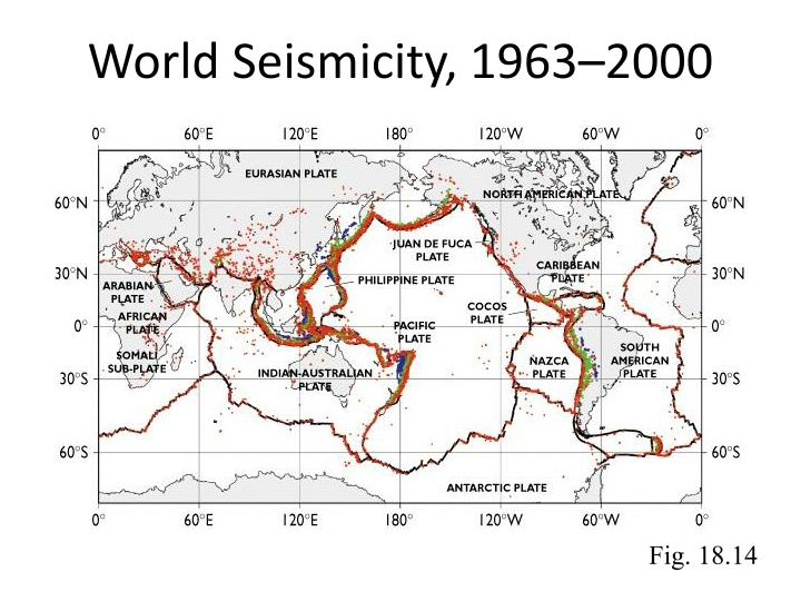 World Seismicity, 1963–2000
