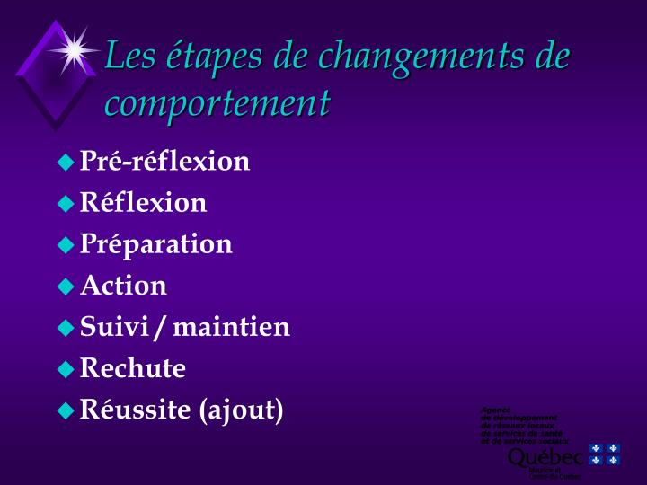 Les tapes de changements de comportement
