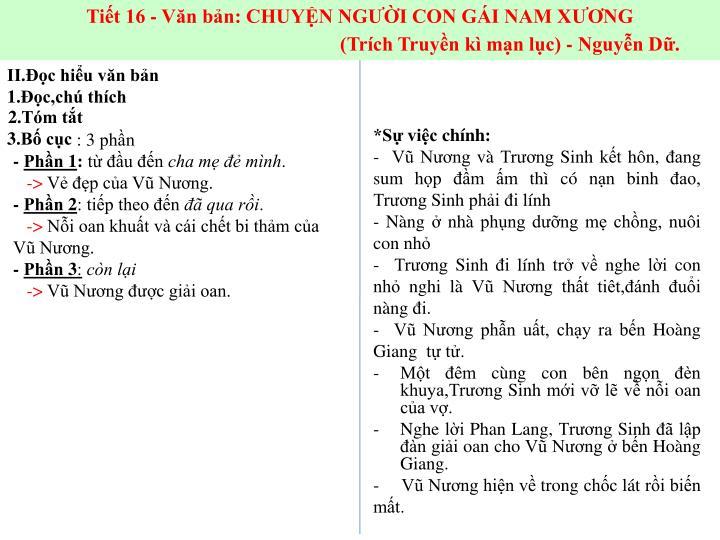 Tiết 16 - Văn bản: CHUYỆN NGƯỜI CON GÁI NAM XƯƠNG
