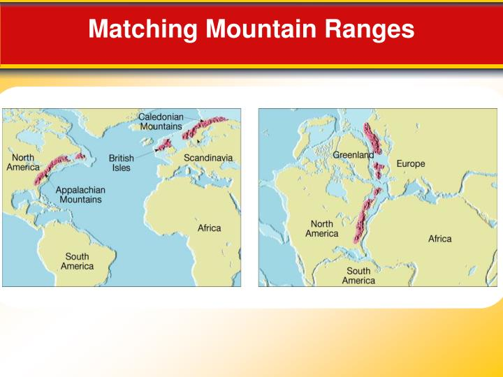 Matching Mountain Ranges