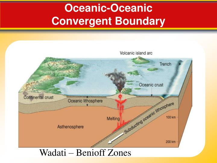 Oceanic-Oceanic