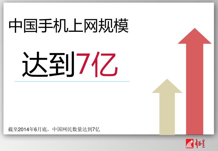 中国手机上网规模