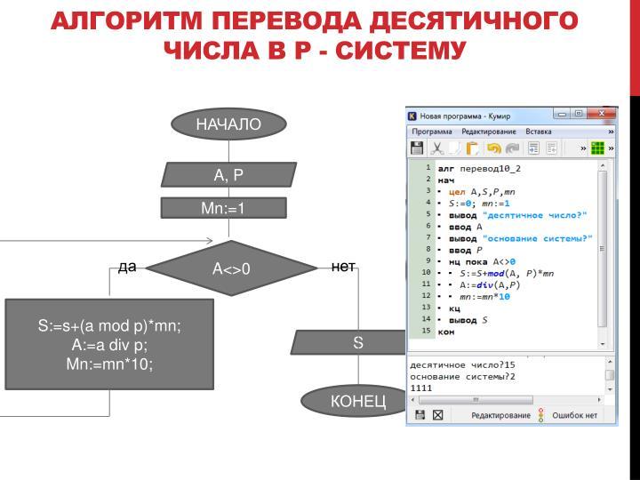 Алгоритм Перевода десятичного числа в