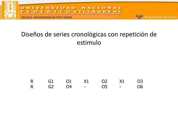 Diseños de series cronológicas con repetición de estimulo