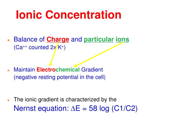 Ionic Concentration