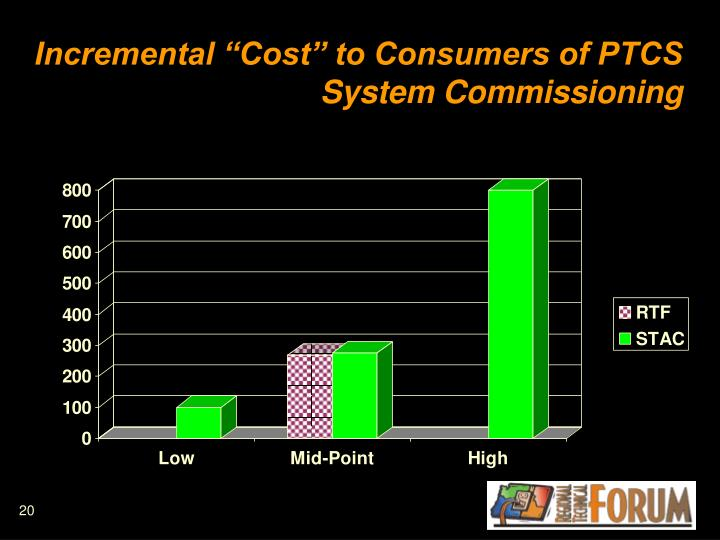 "Incremental ""Cost"" to Consumers of PTCS System Commissioning"