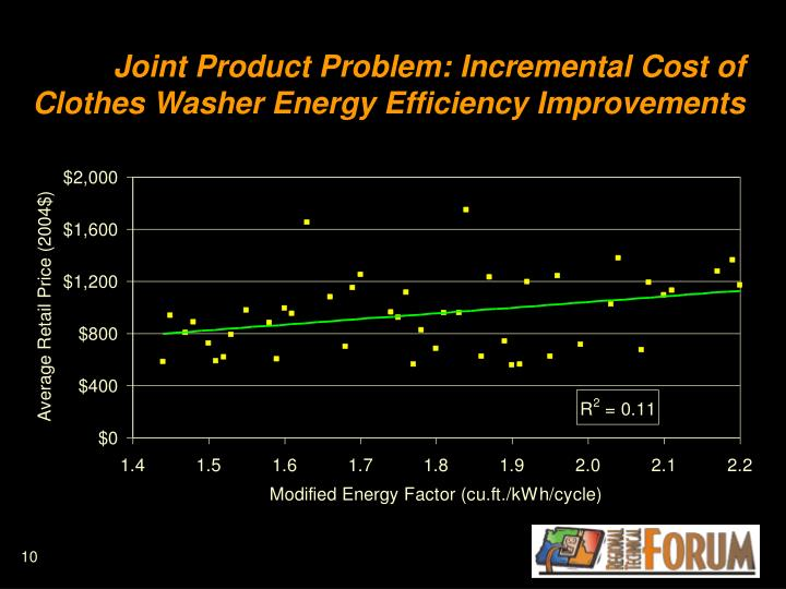 Joint Product Problem: Incremental Cost of Clothes Washer Energy Efficiency Improvements