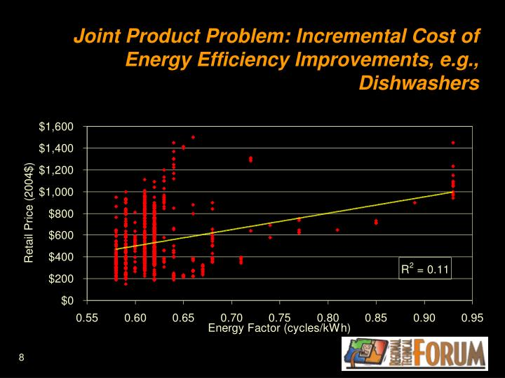 Joint Product Problem: Incremental Cost of Energy Efficiency Improvements, e.g., Dishwashers