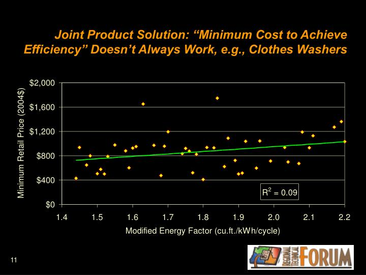 "Joint Product Solution: ""Minimum Cost to Achieve Efficiency"" Doesn't Always Work, e.g., Clothes Washers"