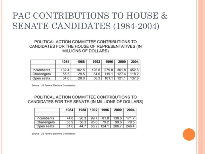 PAC CONTRIBUTIONS TO HOUSE & SENATE CANDIDATES (1984-2004)