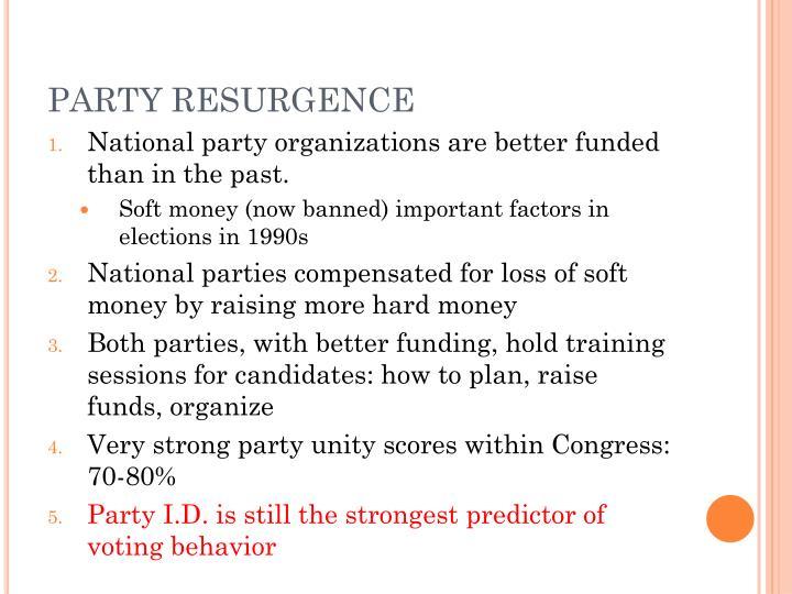 PARTY RESURGENCE