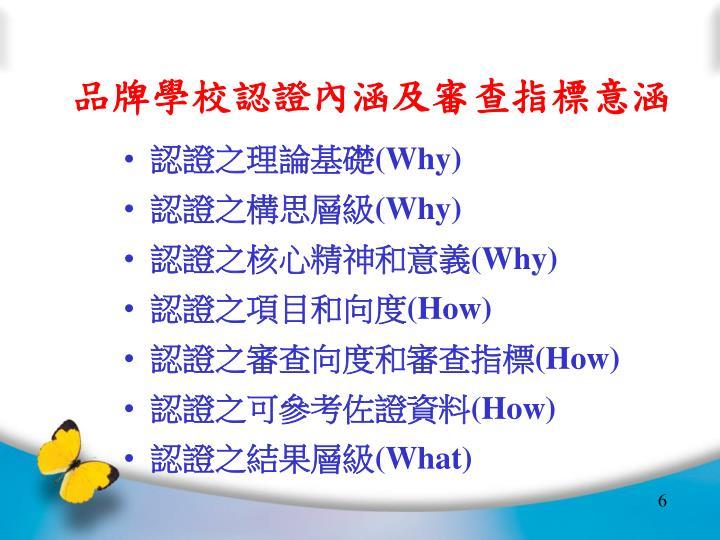 品牌學校認證內涵及審查指標意涵