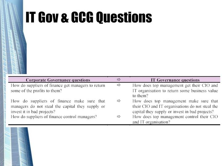 IT Gov & GCG Questions