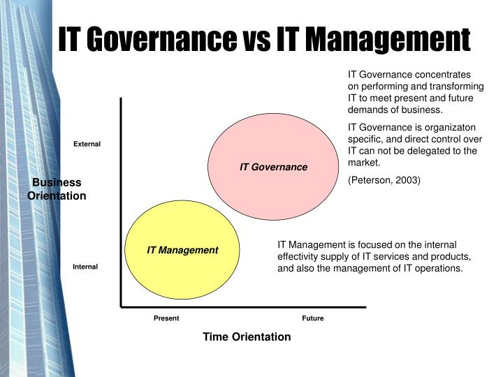 IT Governance vs IT Management