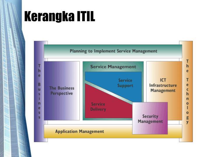 Kerangka ITIL