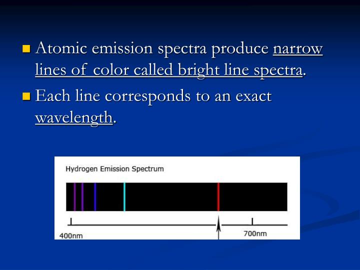 Atomic emission spectra produce