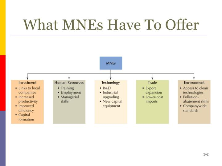 What mnes have to offer