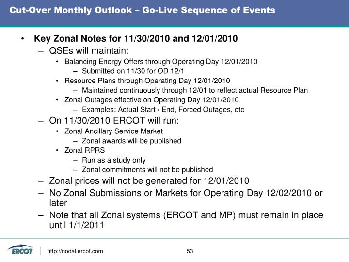 Cut-Over Monthly Outlook – Go-Live Sequence of Events