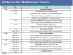 full system test nodal cutover timeline1