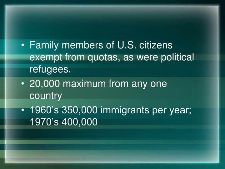 Family members of U.S. citizens exempt from quotas, as were political refugees.
