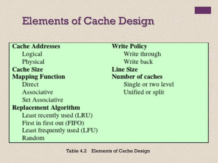 Elements of Cache Design