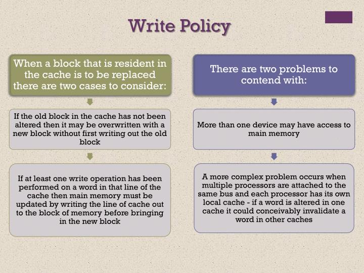 Write Policy