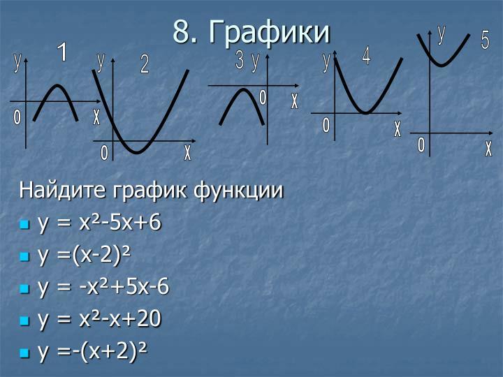 8. Графики
