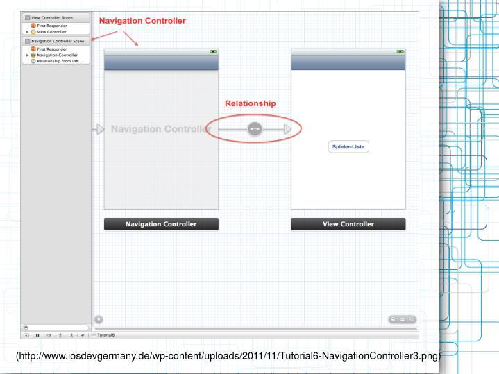 (http://www.iosdevgermany.de/wp-content/uploads/2011/11/Tutorial6-NavigationController3.png)