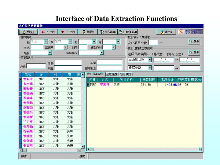 Interface of Data Extraction Functions