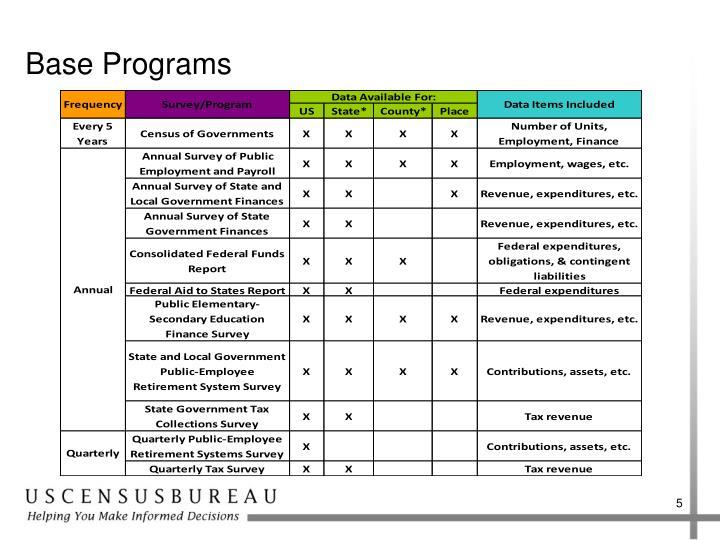 Base Programs