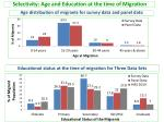 selectivity age and education at the time of migration