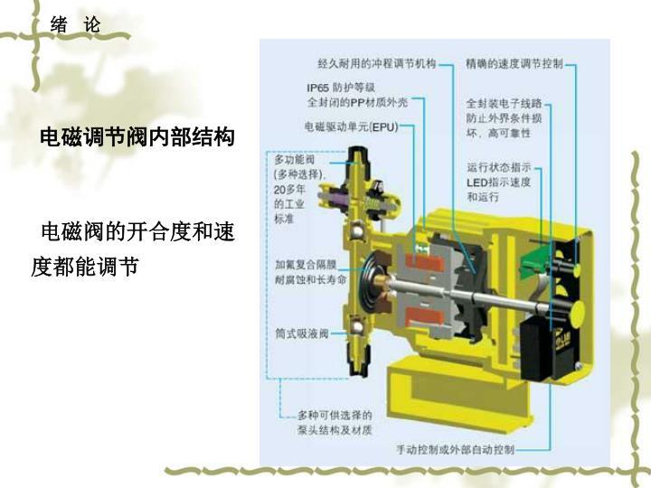 电磁阀的开合度和速度都能调节