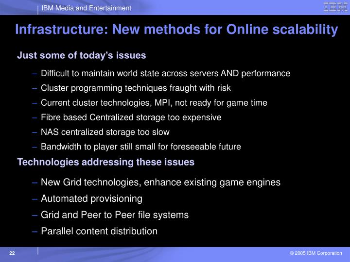Infrastructure: New methods for Online scalability