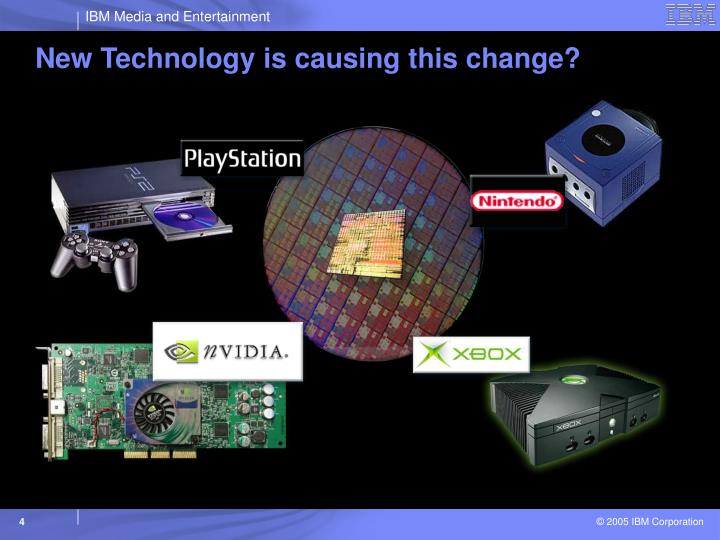 New Technology is causing this change?