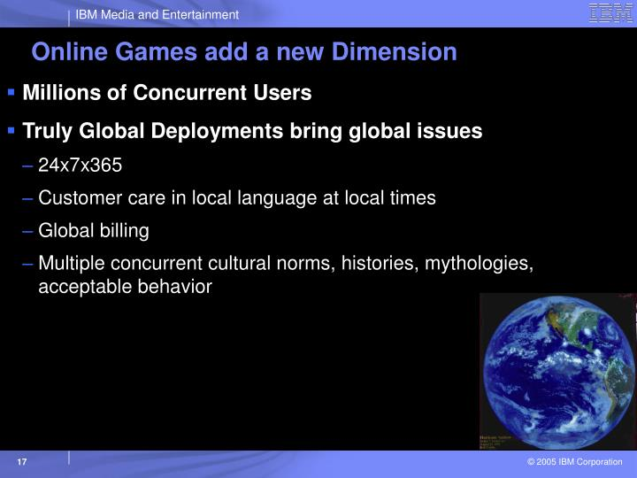 Online Games add a new Dimension