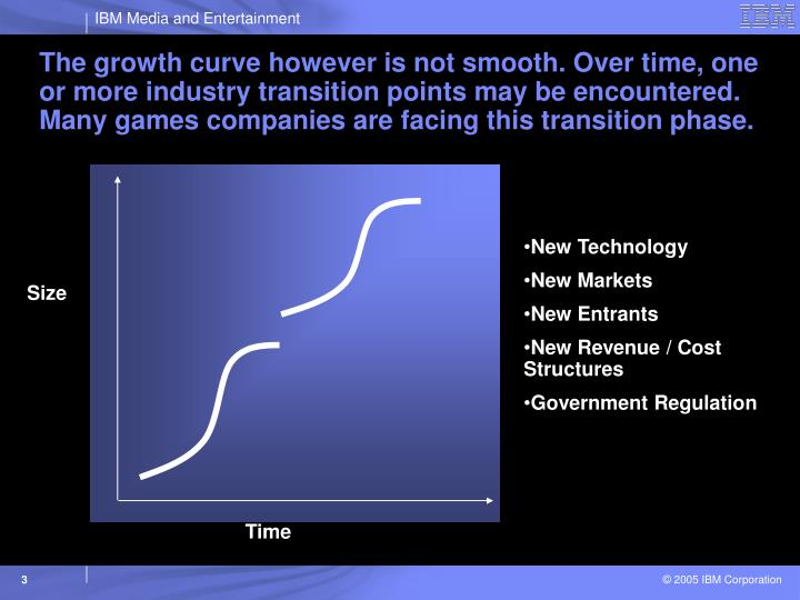 The growth curve however is not smooth. Over time, one or more industry transition points may be encountered. Many games companies are facing this transition phase.