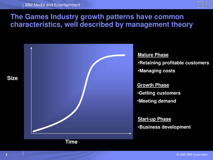 The Games Industry growth patterns have common characteristics, well described by management theory