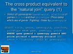 the cross product equivalent to the natural join query 1