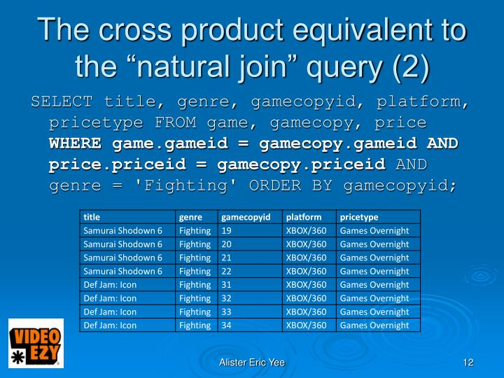 "The cross product equivalent to the ""natural join"" query (2)"
